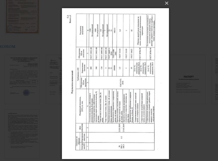 Изображения в OpenCart на странице, как в каталоге