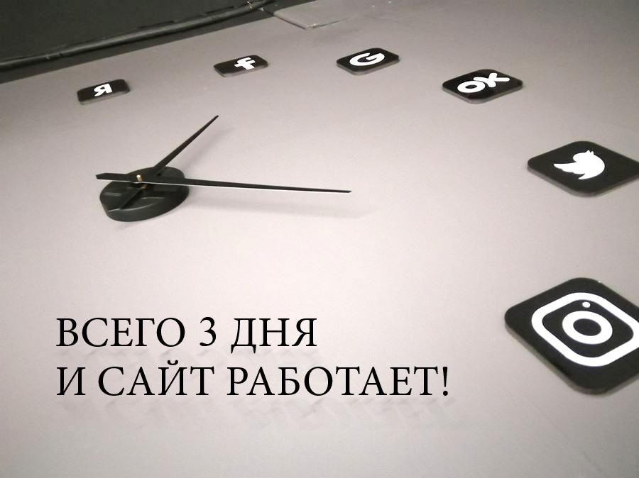 Сколько по времени занимает сделать сайт?