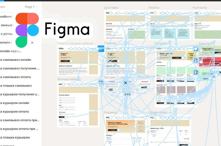 Прототипирование с Figma